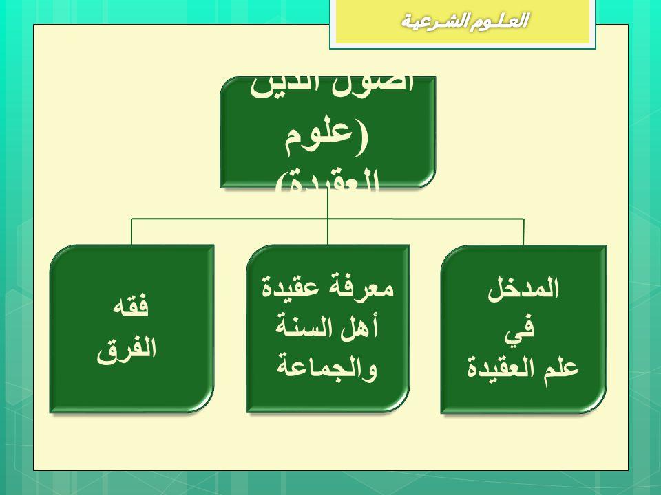 أصول الدين (علوم العقيدة) فقه الفرق معرفة عقيدة أهل السنة والجماعة المدخل في علم العقيدة