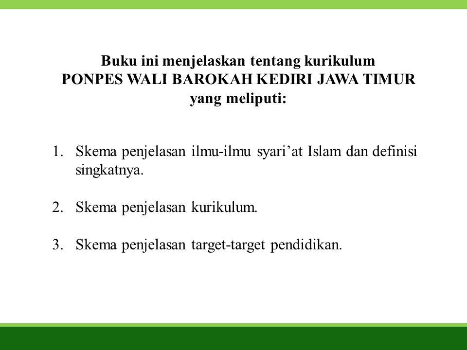 Buku ini menjelaskan tentang kurikulum PONPES WALI BAROKAH KEDIRI JAWA TIMUR yang meliputi: 1.Skema penjelasan ilmu-ilmu syari'at Islam dan definisi s