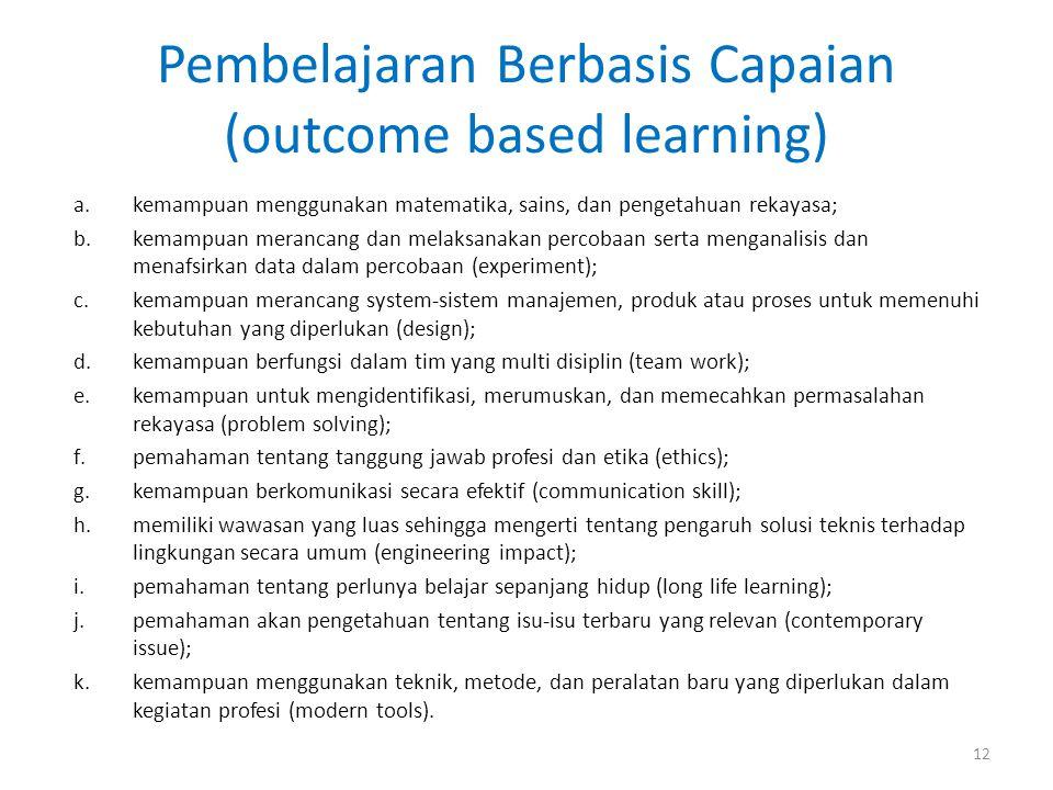 Pembelajaran Berbasis Capaian (outcome based learning) a.kemampuan menggunakan matematika, sains, dan pengetahuan rekayasa; b.kemampuan merancang dan