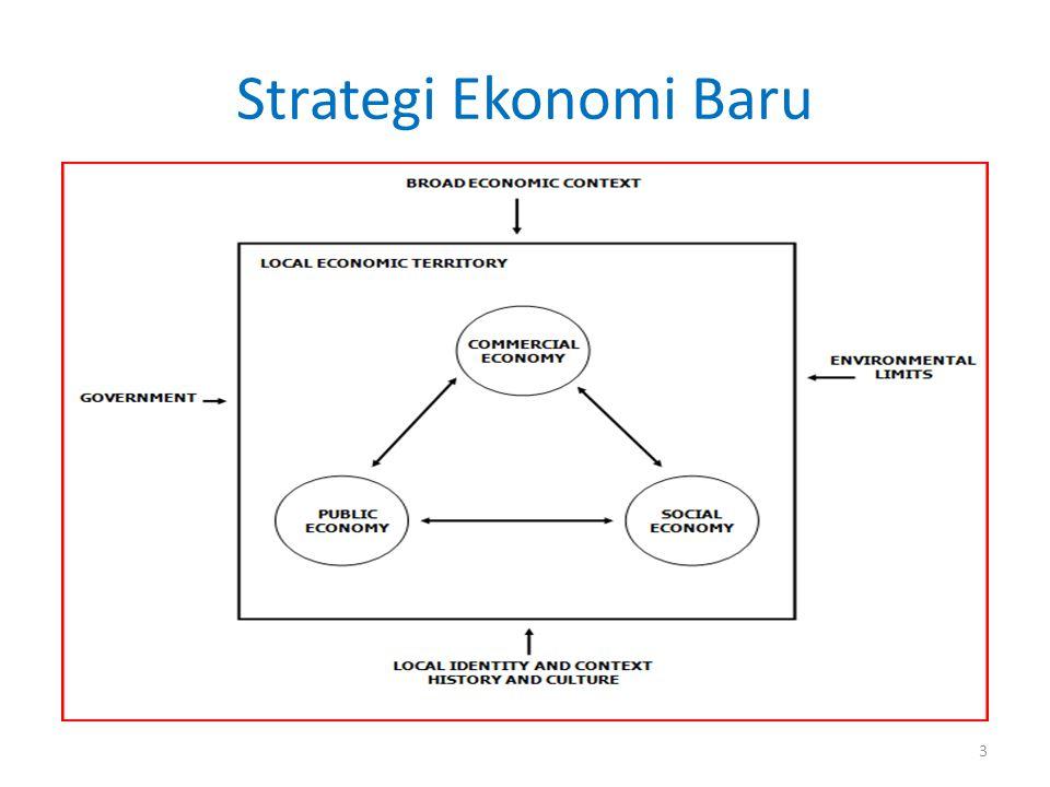 Strategi Ekonomi Baru 3