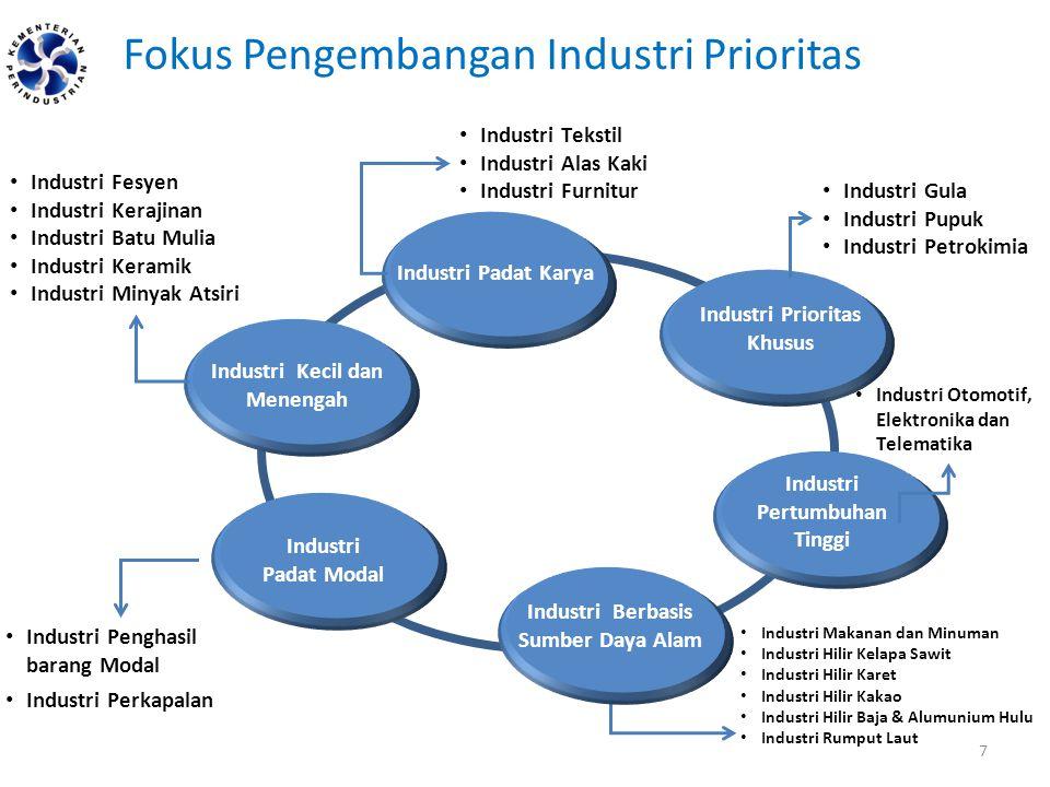 Industri Padat Karya Industri Kecil dan Menengah Industri Padat Modal Industri Berbasis Sumber Daya Alam Industri Pertumbuhan Tinggi Industri Priorita