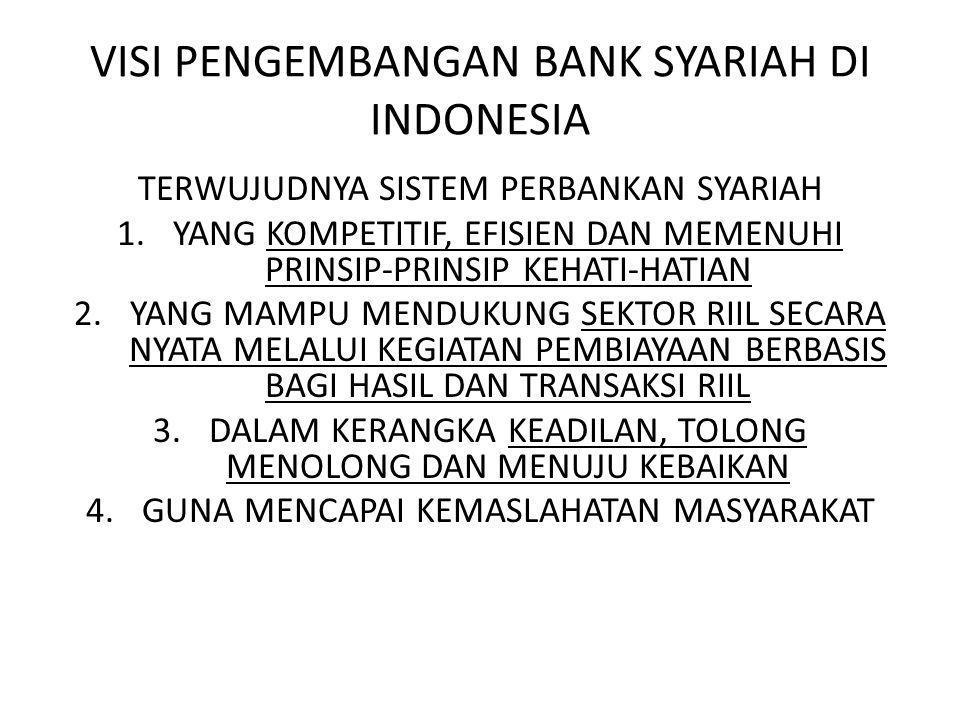 VISI PENGEMBANGAN BANK SYARIAH DI INDONESIA TERWUJUDNYA SISTEM PERBANKAN SYARIAH 1.YANG KOMPETITIF, EFISIEN DAN MEMENUHI PRINSIP-PRINSIP KEHATI-HATIAN
