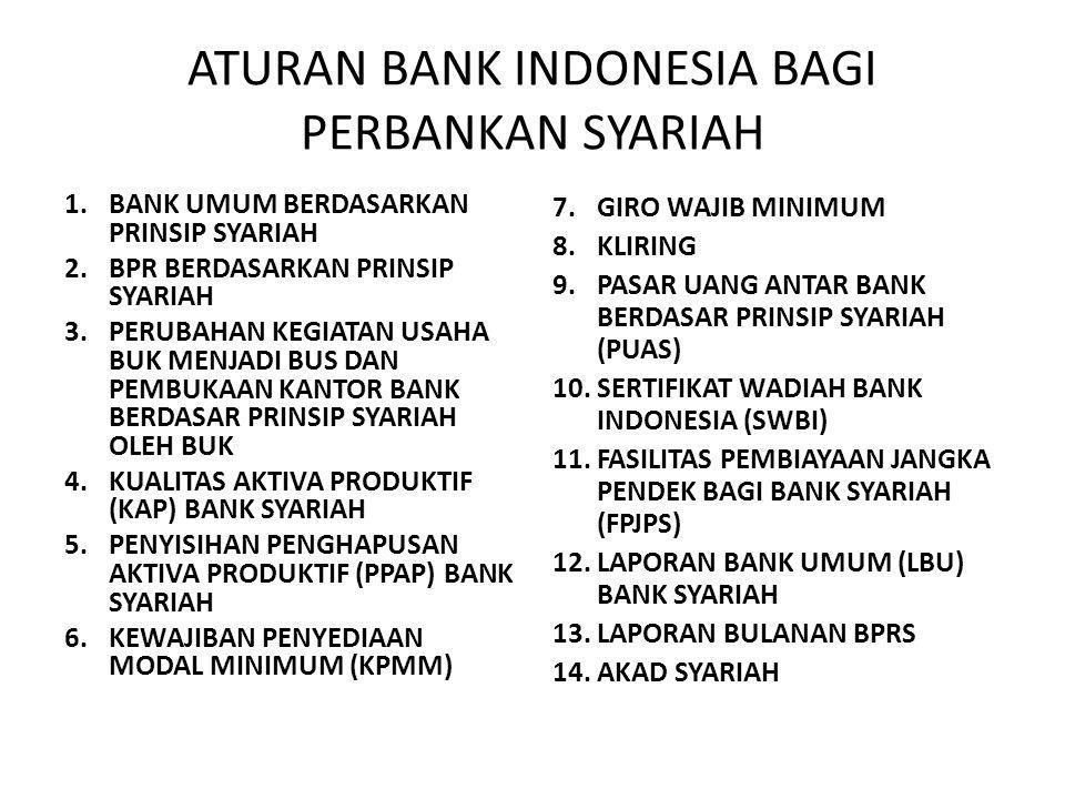 ATURAN BANK INDONESIA BAGI PERBANKAN SYARIAH 1.BANK UMUM BERDASARKAN PRINSIP SYARIAH 2.BPR BERDASARKAN PRINSIP SYARIAH 3.PERUBAHAN KEGIATAN USAHA BUK
