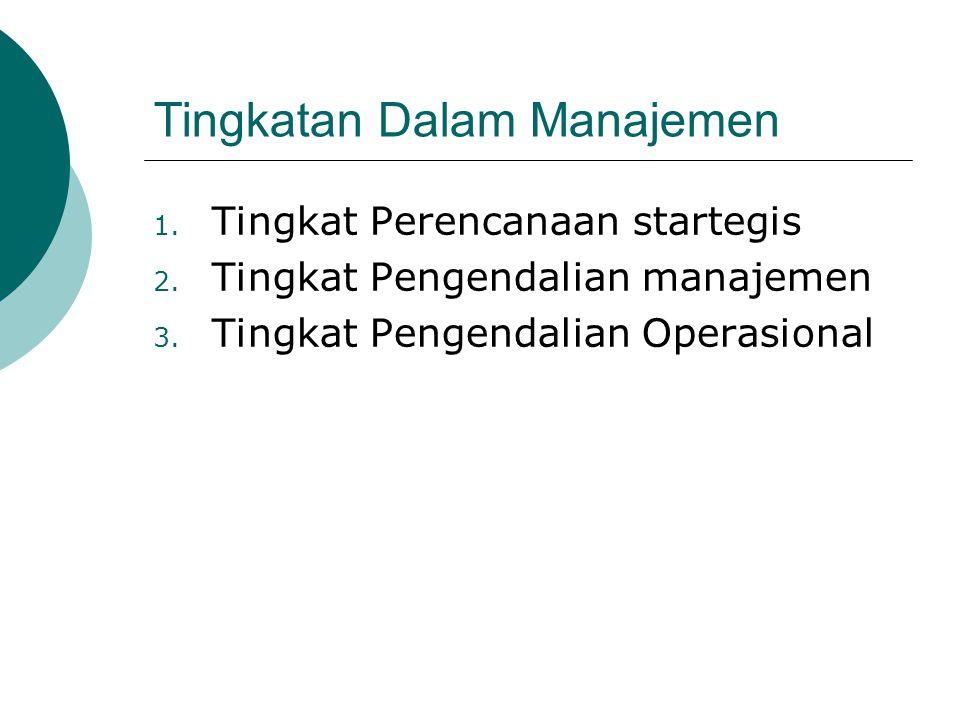 Tingkatan Dalam Manajemen 1. Tingkat Perencanaan startegis 2. Tingkat Pengendalian manajemen 3. Tingkat Pengendalian Operasional