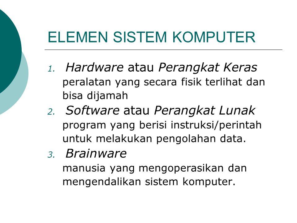 ELEMEN SISTEM KOMPUTER 1. Hardware atau Perangkat Keras peralatan yang secara fisik terlihat dan bisa dijamah 2. Software atau Perangkat Lunak program