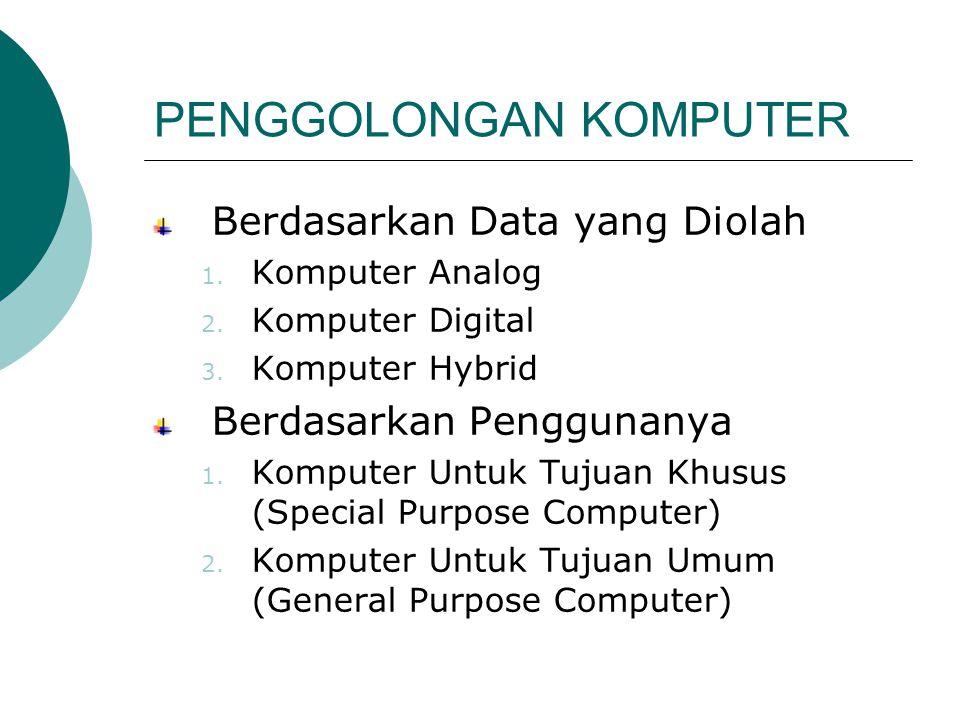 PENGGOLONGAN KOMPUTER Berdasarkan Data yang Diolah 1. Komputer Analog 2. Komputer Digital 3. Komputer Hybrid Berdasarkan Penggunanya 1. Komputer Untuk