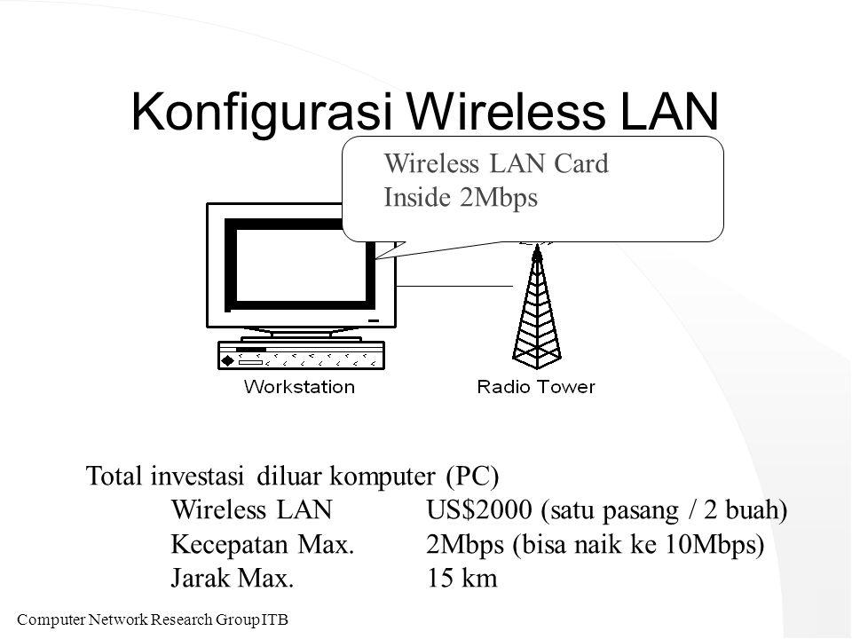 Computer Network Research Group ITB Konfigurasi Wireless LAN Wireless LAN Card Inside 2Mbps Total investasi diluar komputer (PC) Wireless LAN US$2000