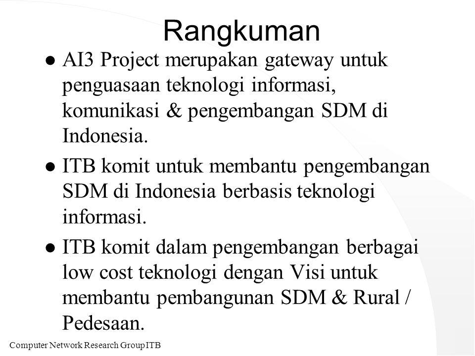 Computer Network Research Group ITB Rangkuman l AI3 Project merupakan gateway untuk penguasaan teknologi informasi, komunikasi & pengembangan SDM di Indonesia.