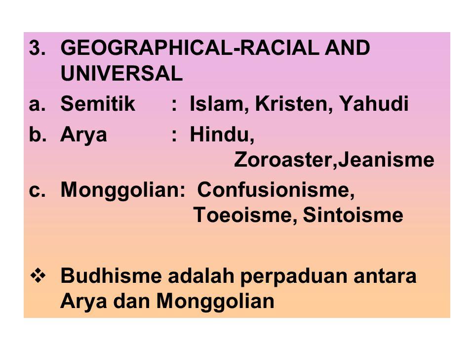 3.GEOGRAPHICAL-RACIAL AND UNIVERSAL a.Semitik: Islam, Kristen, Yahudi b.Arya: Hindu, Zoroaster,Jeanisme c.Monggolian: Confusionisme, Toeoisme, Sintois