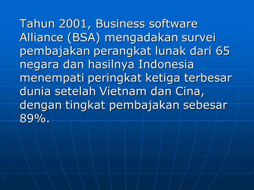 Tahun 2001, Business software Alliance (BSA) mengadakan survei pembajakan perangkat lunak dari 65 negara dan hasilnya Indonesia menempati peringkat ke