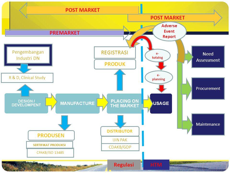 PRODUSEN DISTRIBUTOR REGISTRASI SERTIFIKAT PRODUKSI IJIN PAK CPAKB/ISO 13485 CDAKB/GDP PRODUK R & D, Clinical Study Need Assessment Procurement Mainte