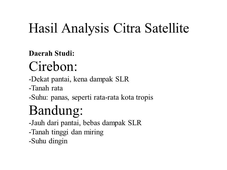 Hasil Analysis Citra Satellite Daerah Studi: Cirebon: -Dekat pantai, kena dampak SLR -Tanah rata -Suhu: panas, seperti rata-rata kota tropis Bandung: -Jauh dari pantai, bebas dampak SLR -Tanah tinggi dan miring -Suhu dingin