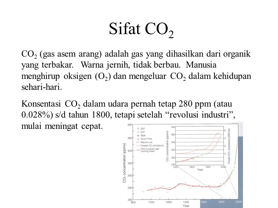 Sifat CO 2 CO 2 (gas asem arang) adalah gas yang dihasilkan dari organik yang terbakar.