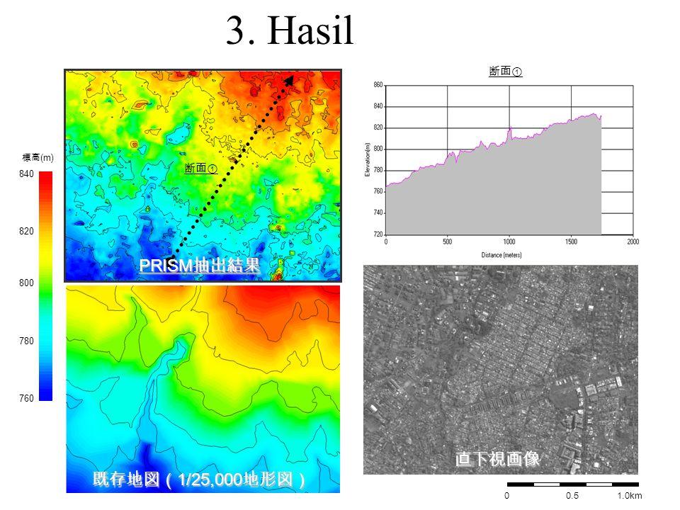 既存地図( 1/25,000 地形図) 既存地図( 1/25,000 地形図) 直下視画像 760 800 840 820 780 標高 (m) PRISM 抽出結果 PRISM 抽出結果 断面① 0 0.5 1.0km 3.