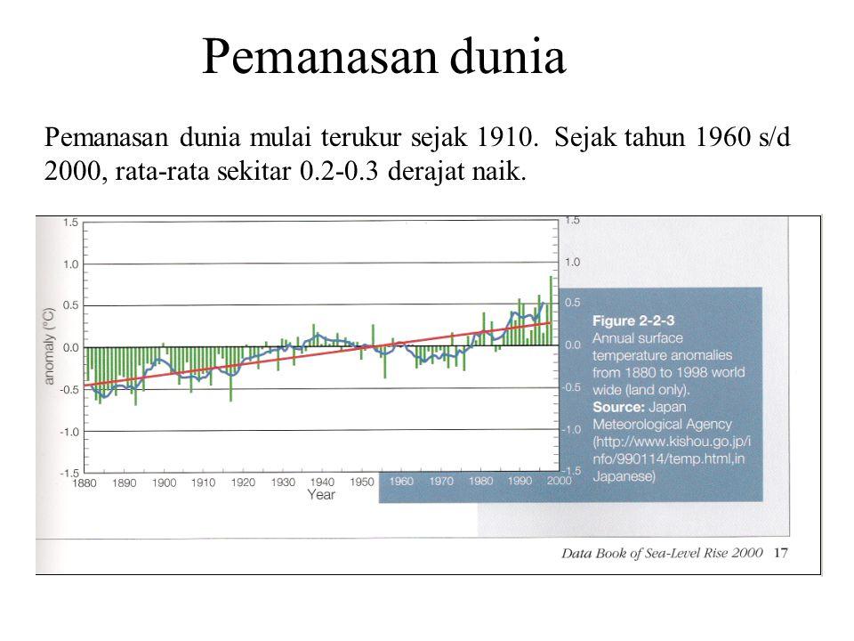 Pemanasan dunia Pemanasan dunia mulai terukur sejak 1910.