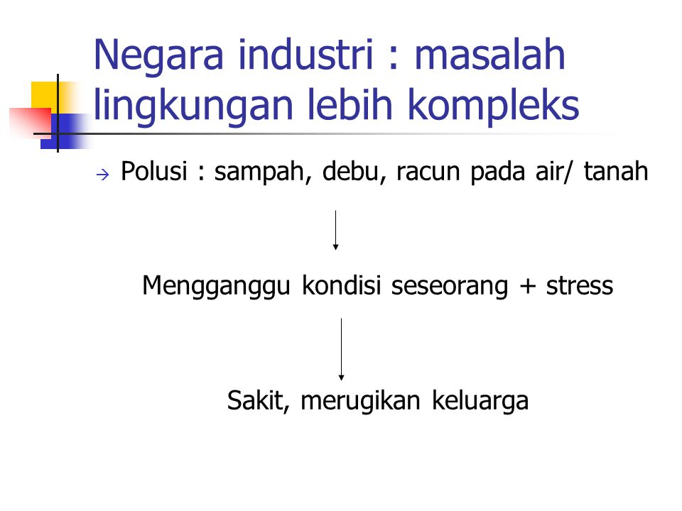 Negara industri : masalah lingkungan lebih kompleks  Polusi : sampah, debu, racun pada air/ tanah Mengganggu kondisi seseorang + stress Sakit, merugi
