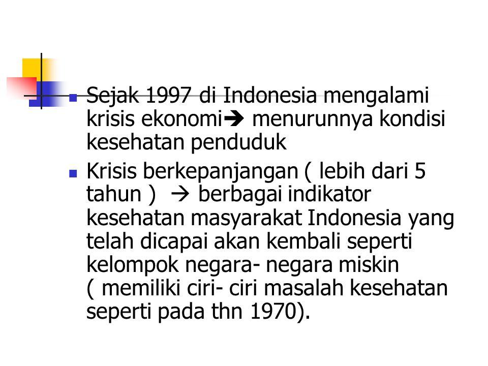 Sejak 1997 di Indonesia mengalami krisis ekonomi  menurunnya kondisi kesehatan penduduk Krisis berkepanjangan ( lebih dari 5 tahun )  berbagai indik