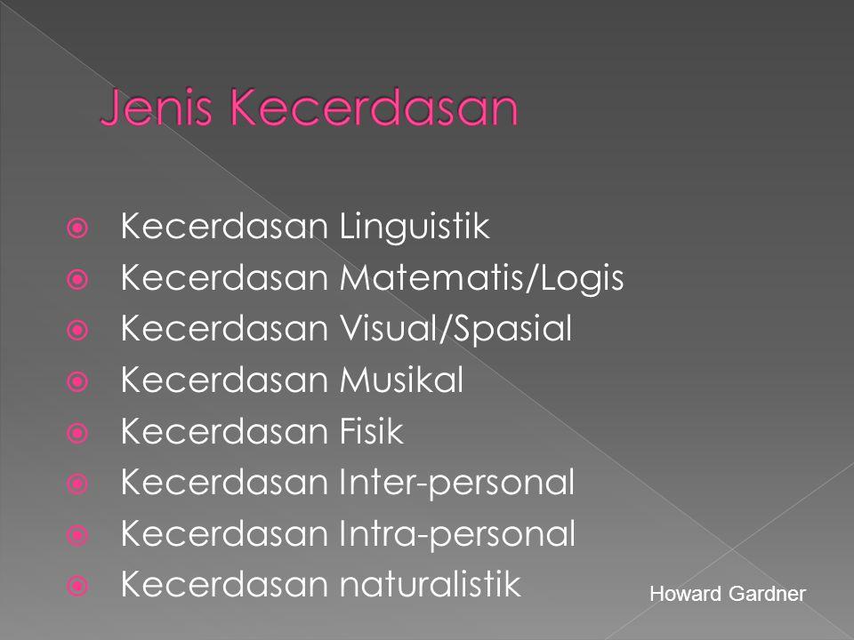  Kecerdasan Linguistik  Kecerdasan Matematis/Logis  Kecerdasan Visual/Spasial  Kecerdasan Musikal  Kecerdasan Fisik  Kecerdasan Inter-personal 