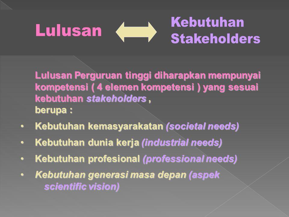 Lulusan Perguruan tinggi diharapkan mempunyai kompetensi ( 4 elemen kompetensi ) yang sesuai kebutuhan stakeholders, berupa : Kebutuhan kemasyarakatan
