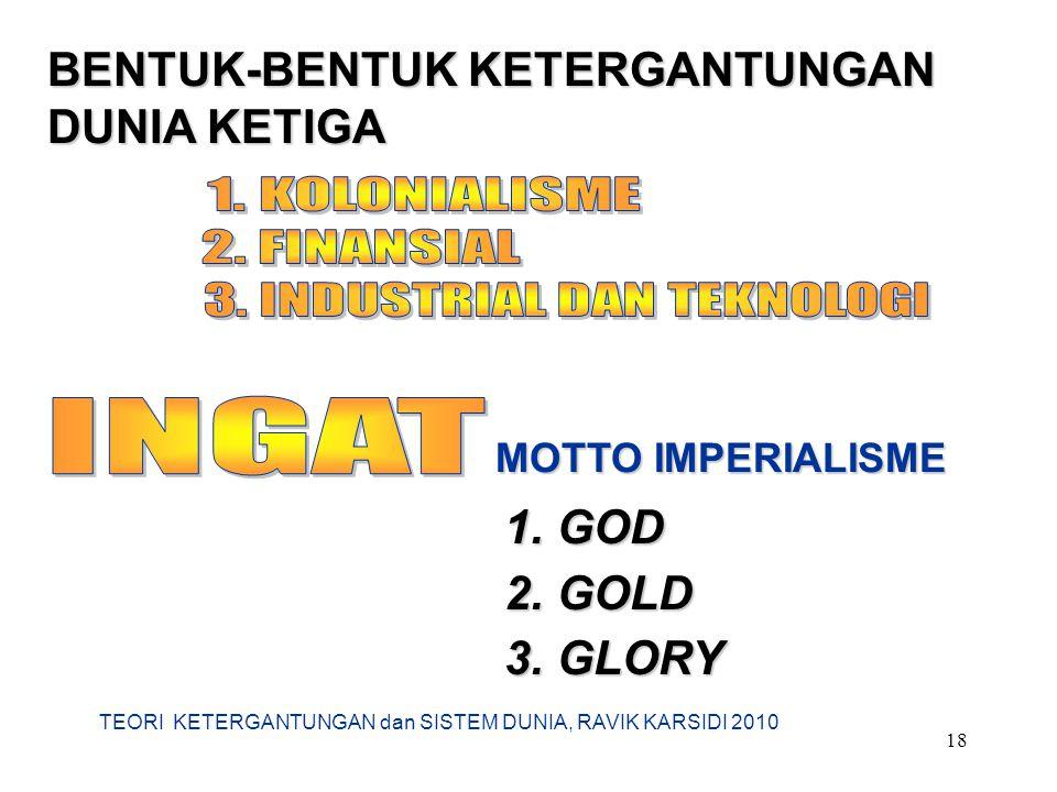 TEORI KETERGANTUNGAN dan SISTEM DUNIA, RAVIK KARSIDI 2010 18 BENTUK-BENTUK KETERGANTUNGAN DUNIA KETIGA MOTTO IMPERIALISME 1.GOD 2.GOLD 3.GLORY