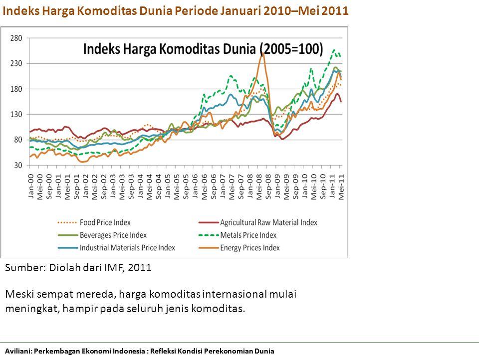 Indeks Harga Komoditas Dunia Periode Januari 2010–Mei 2011 Sumber: Diolah dari IMF, 2011 Meski sempat mereda, harga komoditas internasional mulai meningkat, hampir pada seluruh jenis komoditas.
