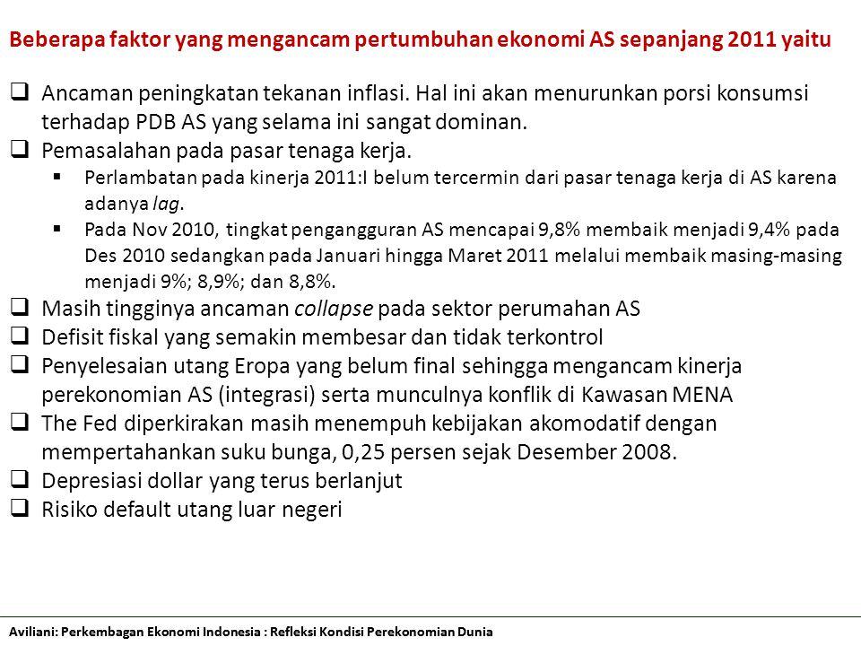 Aviliani: Perkembagan Ekonomi Indonesia : Refleksi Kondisi Perekonomian Dunia  Ancaman peningkatan tekanan inflasi.
