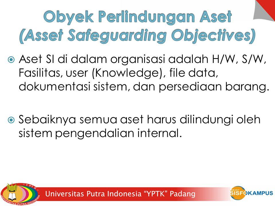  Aset SI di dalam organisasi adalah H/W, S/W, Fasilitas, user (Knowledge), file data, dokumentasi sistem, dan persediaan barang.  Sebaiknya semua as