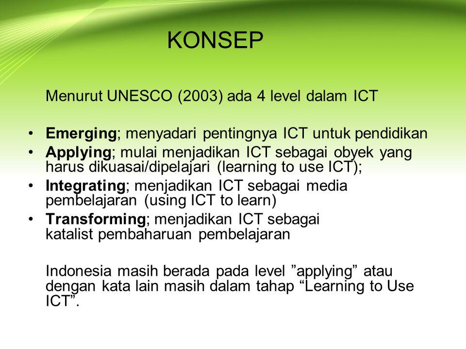 KEADAAN ICT DI INDONESIA Berdasarkan survey yang dilakukan oleh economiest intelligent unit, Tahun 2003 Indonesia menduduki peringkat 53.