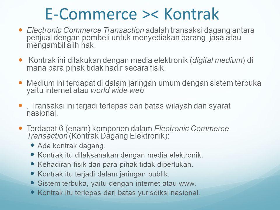 E-Commerce >< Kontrak Electronic Commerce Transaction adalah transaksi dagang antara penjual dengan pembeli untuk menyediakan barang, jasa atau mengam