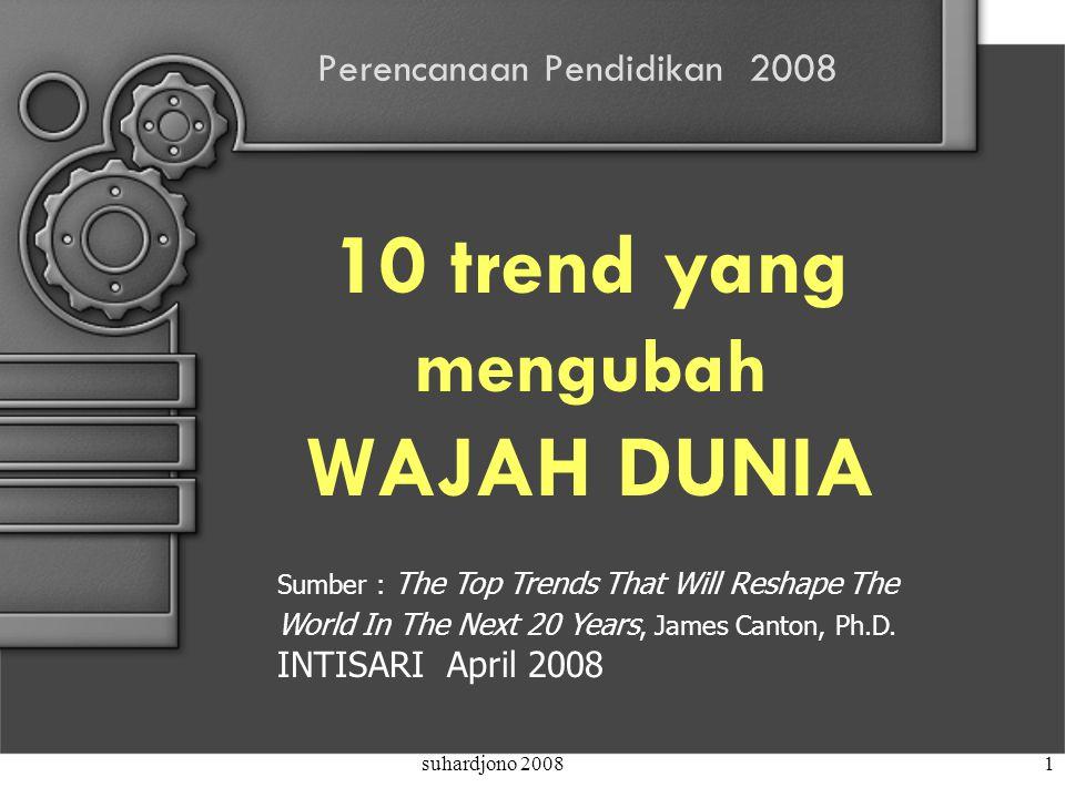 suhardjono 20081 Perencanaan Pendidikan 2008 10 trend yang mengubah WAJAH DUNIA Sumber : The Top Trends That Will Reshape The World In The Next 20 Years, James Canton, Ph.D.