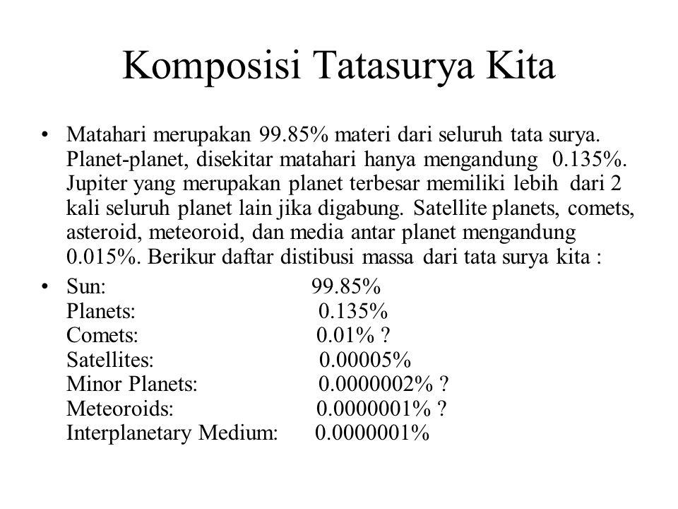 Komposisi Tatasurya Kita Matahari merupakan 99.85% materi dari seluruh tata surya. Planet-planet, disekitar matahari hanya mengandung 0.135%. Jupiter