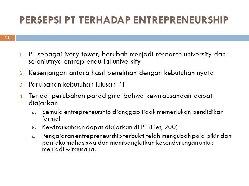PERSAMAAN ANTARA BADAN USAHA DAN PT 14  Intrapreneurship di PT (riset) pada dasarnya tidak berbeda dengan di perusahaan (komersial) dalam tahapannya.