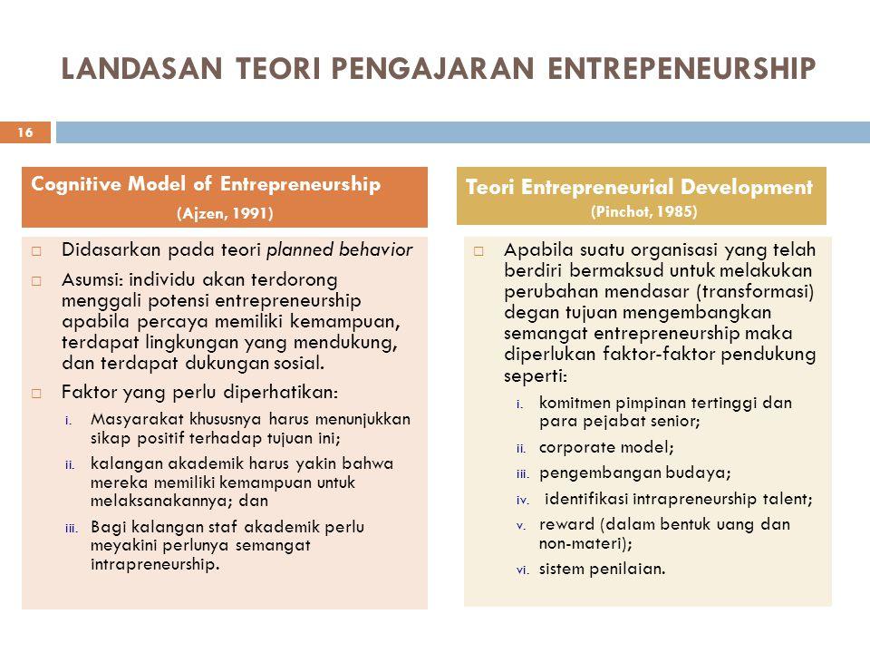 PERSEPSI PT TERHADAP ENTREPRENEURSHIP 15 1. PT sebagai ivory tower, berubah menjadi research university dan selanjutnya entrepreneurial university 2.