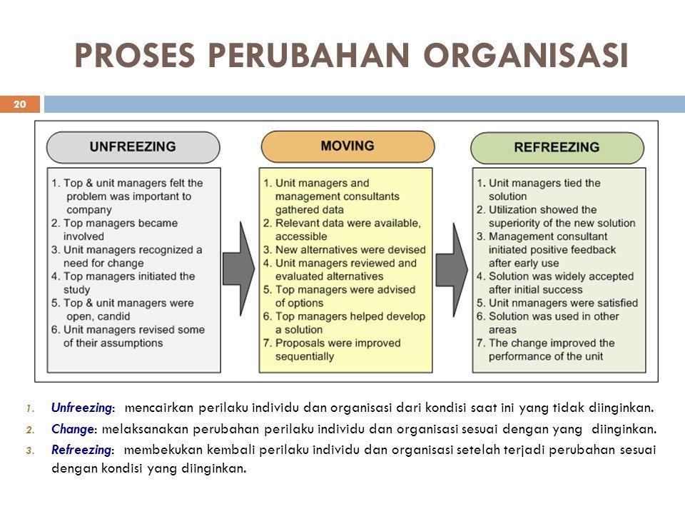INTRAPRENEURSHIP DAN KINERJA ORGANISASI 19 Tujuan diagnosa: Mengukur masing-masing variabel di atas yang berpengaruh pada kinerja organisasi