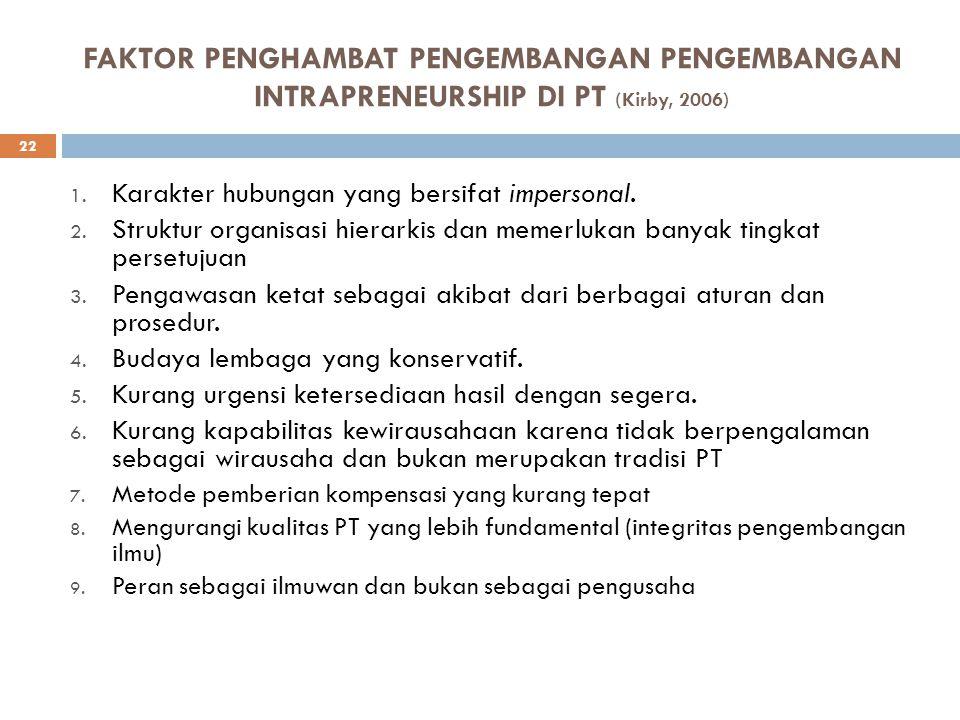 LANGKAH DAN KEGIATAN UNTUK PERUBAHAN 21 ACTIONSACTIVITY 1 Endorsement Oleh pimpinan tertinggi. Pejabat senior berperan sebagai role model. 2 Incorpora