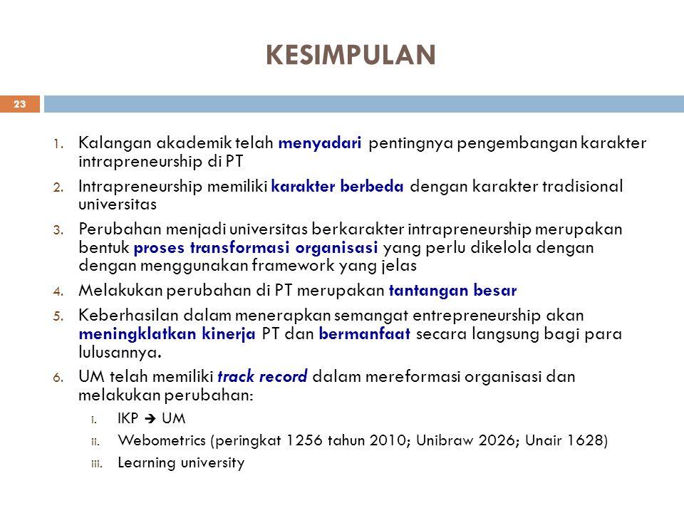 FAKTOR PENGHAMBAT PENGEMBANGAN PENGEMBANGAN INTRAPRENEURSHIP DI PT (Kirby, 2006) 22 1. Karakter hubungan yang bersifat impersonal. 2. Struktur organis