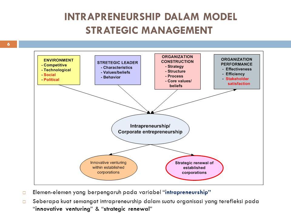 KONSEP TERKAIT INTRAPRENEURSHIP 5  Intrapreneurship: dalam dunia PT, intrapreneurship adalah semangat dan kegiatan yang bersifat entrepreneurship yan