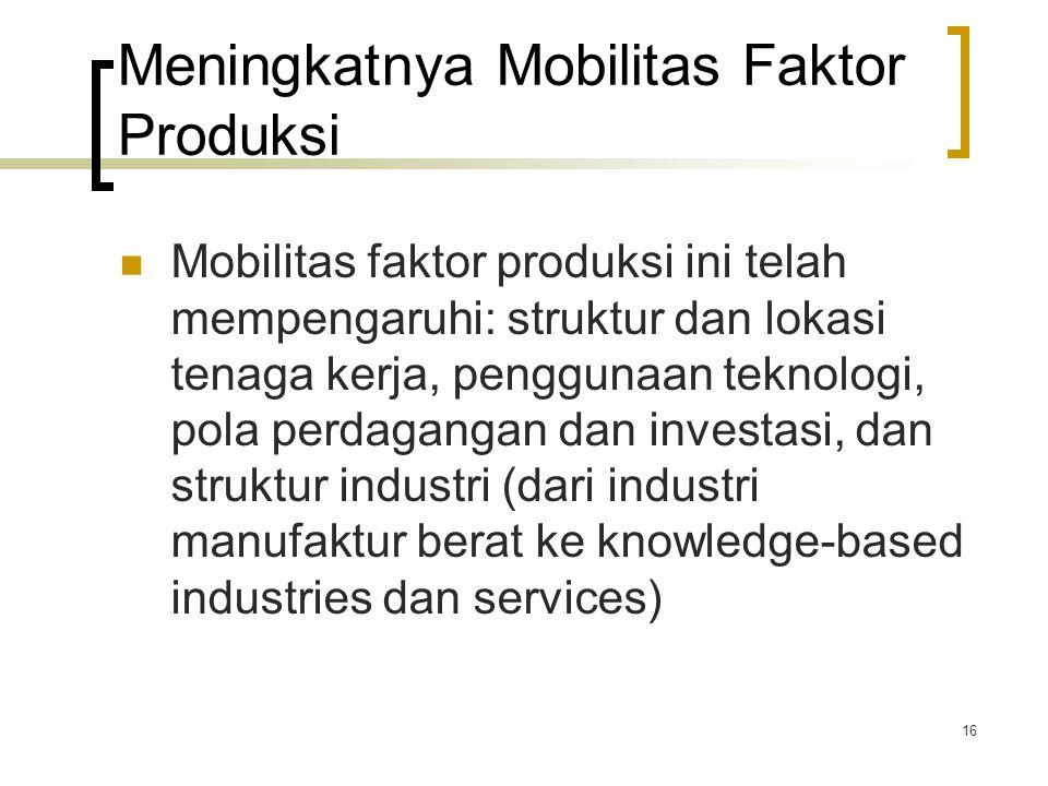 16 Meningkatnya Mobilitas Faktor Produksi Mobilitas faktor produksi ini telah mempengaruhi: struktur dan lokasi tenaga kerja, penggunaan teknologi, pola perdagangan dan investasi, dan struktur industri (dari industri manufaktur berat ke knowledge-based industries dan services)