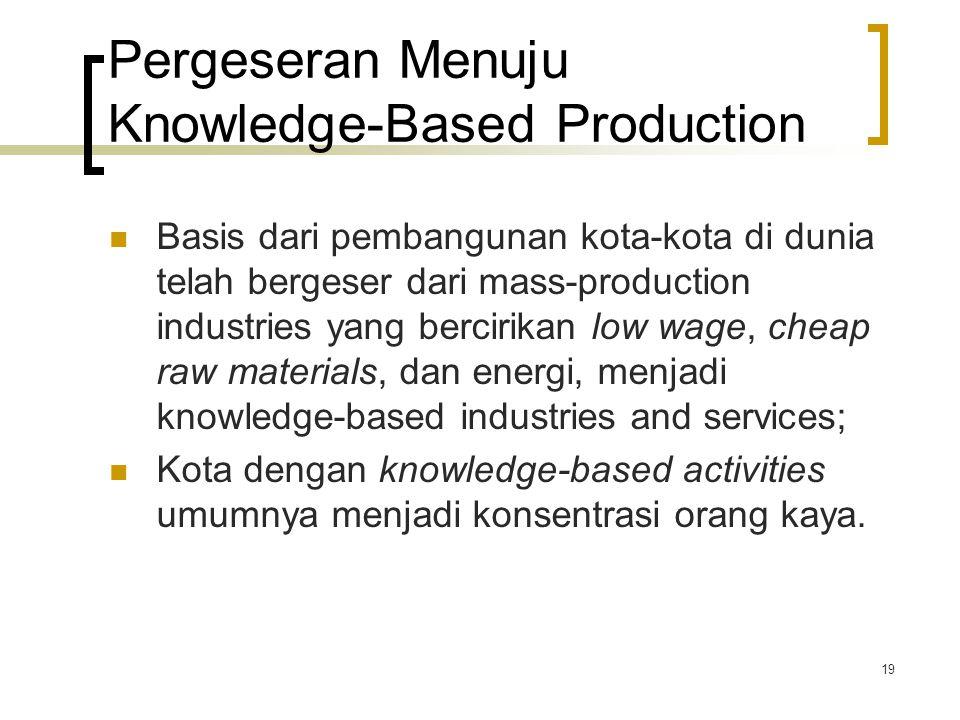 19 Pergeseran Menuju Knowledge-Based Production Basis dari pembangunan kota-kota di dunia telah bergeser dari mass-production industries yang bercirik