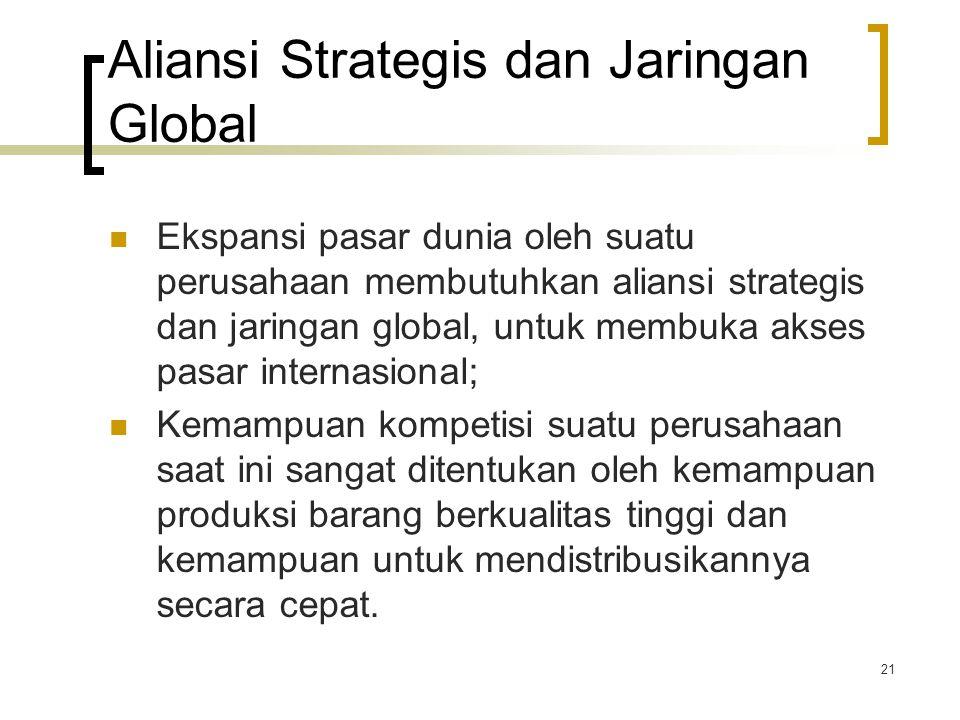 21 Aliansi Strategis dan Jaringan Global Ekspansi pasar dunia oleh suatu perusahaan membutuhkan aliansi strategis dan jaringan global, untuk membuka akses pasar internasional; Kemampuan kompetisi suatu perusahaan saat ini sangat ditentukan oleh kemampuan produksi barang berkualitas tinggi dan kemampuan untuk mendistribusikannya secara cepat.