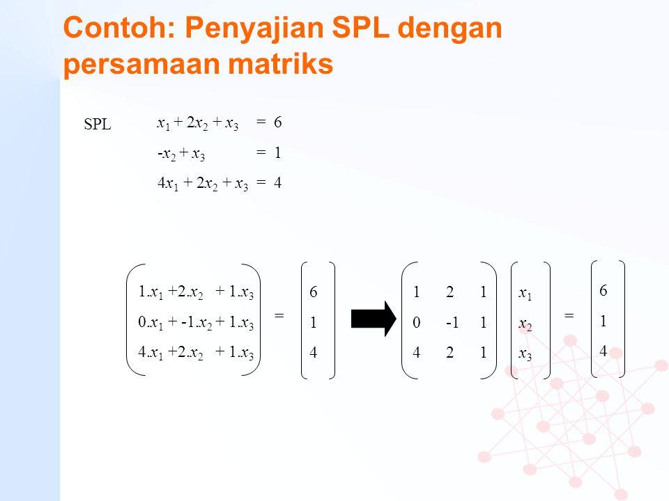 Contoh: Penyajian SPL dengan persamaan matriks x 1 + 2x 2 + x 3 = 6 -x 2 + x 3 = 1 4x 1 + 2x 2 + x 3 = 4 SPL 1 2 1 0 -1 1 4 2 1 x1x2x3x1x2x3 = 614614
