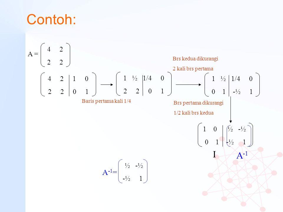 Contoh: 4 2 2 A = A -1 = ½ -½ -½ 1 4 2 1 0 2 2 0 1 1 ½ 1/4 0 2 2 0 1 1 ½ 1/4 0 0 1 -½ 1 1 0 ½ -½ 0 1 -½ 1 Baris pertama kali 1/4 Brs kedua dikurangi 2