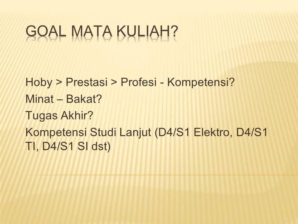Hoby > Prestasi > Profesi - Kompetensi. Minat – Bakat.