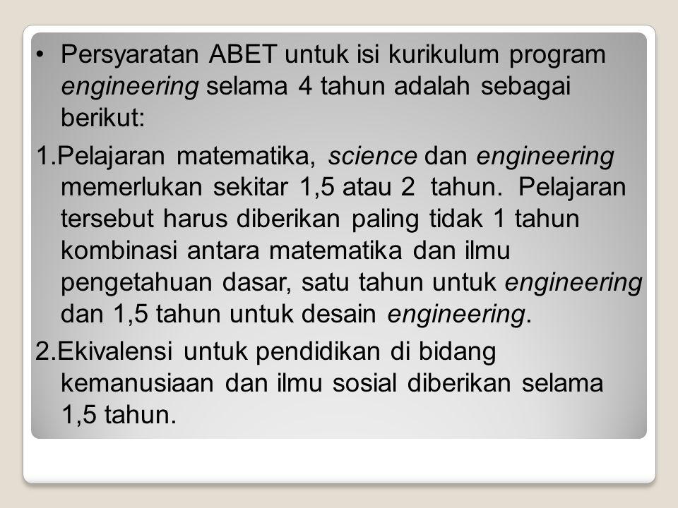 Persyaratan ABET untuk isi kurikulum program engineering selama 4 tahun adalah sebagai berikut: 1.Pelajaran matematika, science dan engineering memerl
