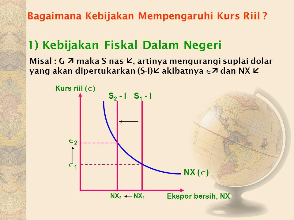 Bagaimana Kebijakan Mempengaruhi Kurs Riil ? 1) Kebijakan Fiskal Dalam Negeri Misal : G  maka S nas , artinya mengurangi suplai dolar yang akan dipe