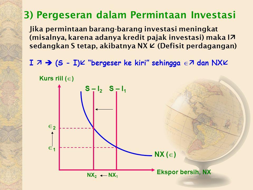 3) Pergeseran dalam Permintaan Investasi Jika permintaan barang-barang investasi meningkat (misalnya, karena adanya kredit pajak investasi) maka I  s