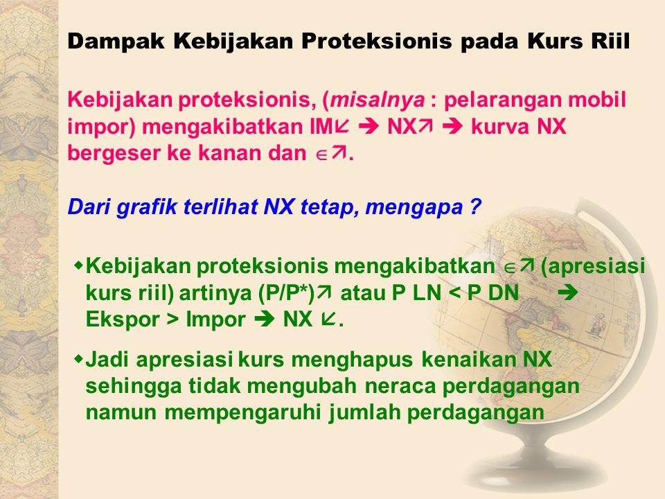 Dampak Kebijakan Proteksionis pada Kurs Riil Kebijakan proteksionis, (misalnya : pelarangan mobil impor) mengakibatkan IM   NX   kurva NX bergeser