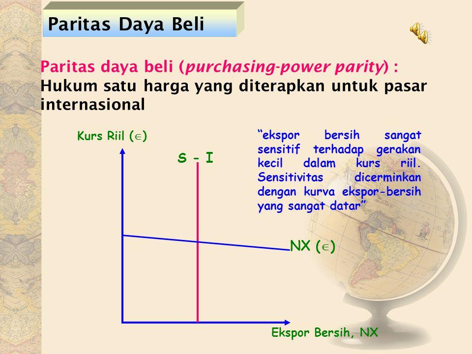Paritas Daya Beli Paritas daya beli (purchasing-power parity) : Hukum satu harga yang diterapkan untuk pasar internasional Ekspor Bersih, NX Kurs Riil