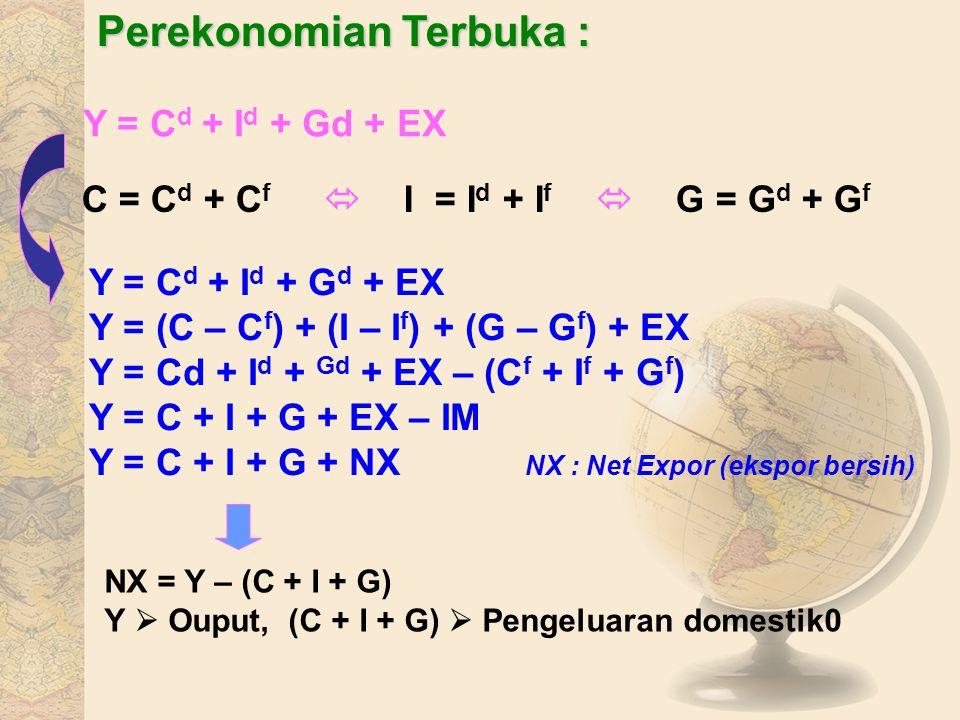 Y = C d + I d + G d + EX Y = (C – C f ) + (I – I f ) + (G – G f ) + EX Y = Cd + I d + Gd + EX – (C f + I f + G f ) Y = C + I + G + EX – IM Y = C + I +
