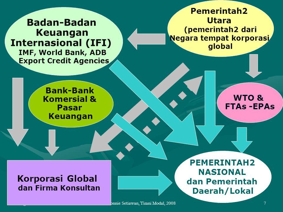 5 Agustus 2008Bonnie Setiawan, Tirani Modal, 20087 PEMERINTAH2 NASIONAL dan Pemerintah Daerah/Lokal Badan-Badan Keuangan Internasional (IFI) IMF, Worl